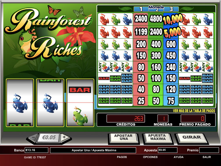 Rainforest Riches
